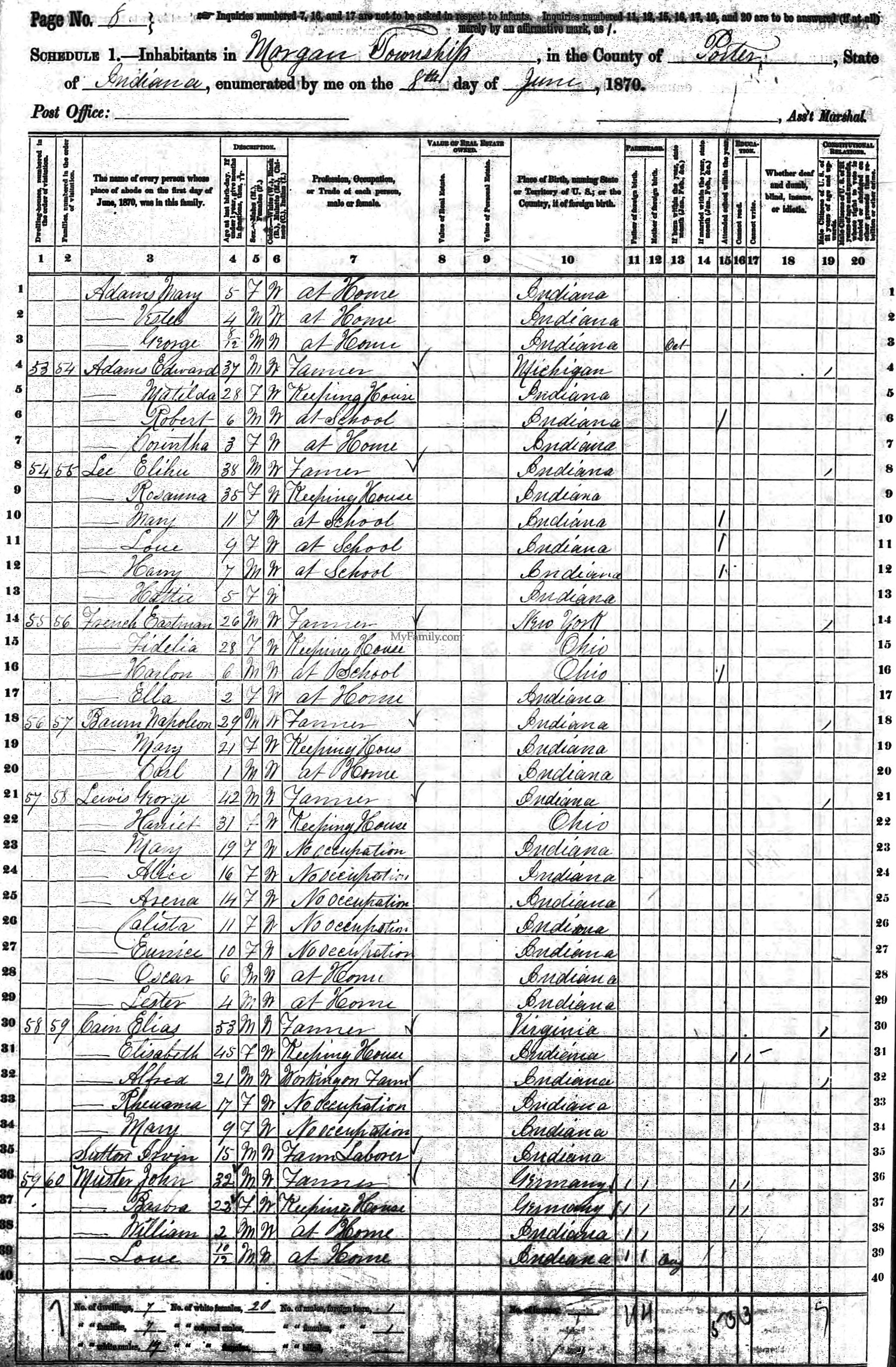 muster1870census