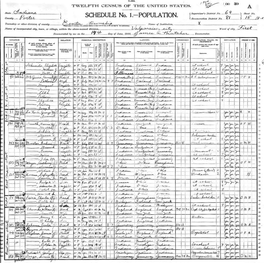 muster1900census